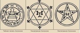 Подарки для двенадцати знаков Зодиака